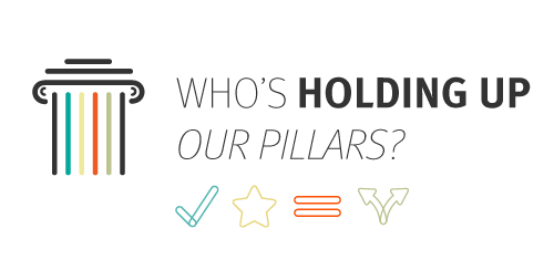 Who's Holding up Our Pillars logo